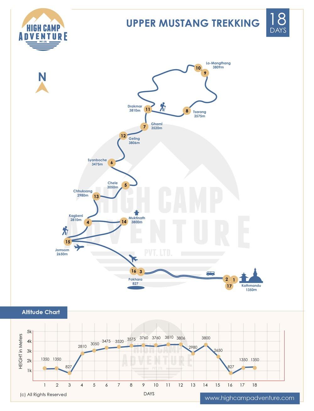 Upper Mustang Trekking Map Map